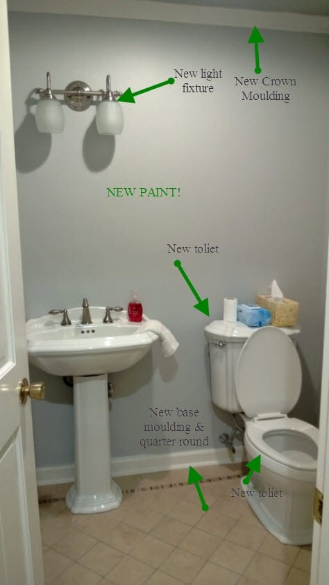 Blog Powder Room